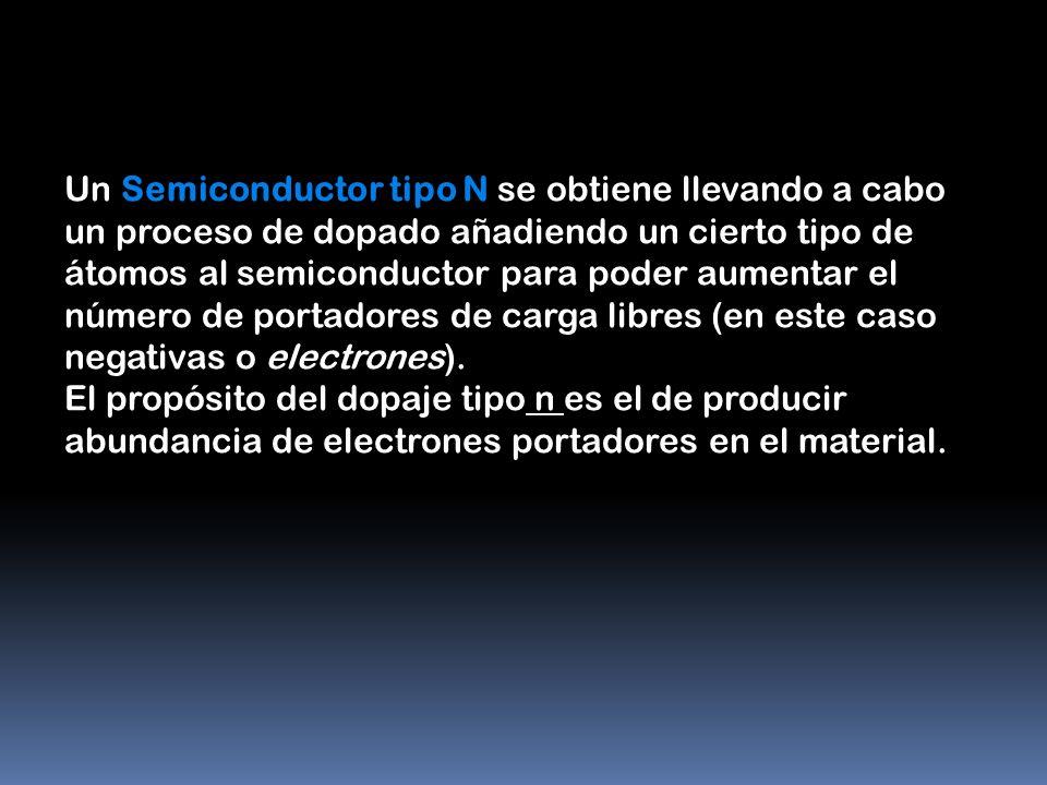 Un Semiconductor tipo N se obtiene llevando a cabo un proceso de dopado añadiendo un cierto tipo de átomos al semiconductor para poder aumentar el número de portadores de carga libres (en este caso negativas o electrones).