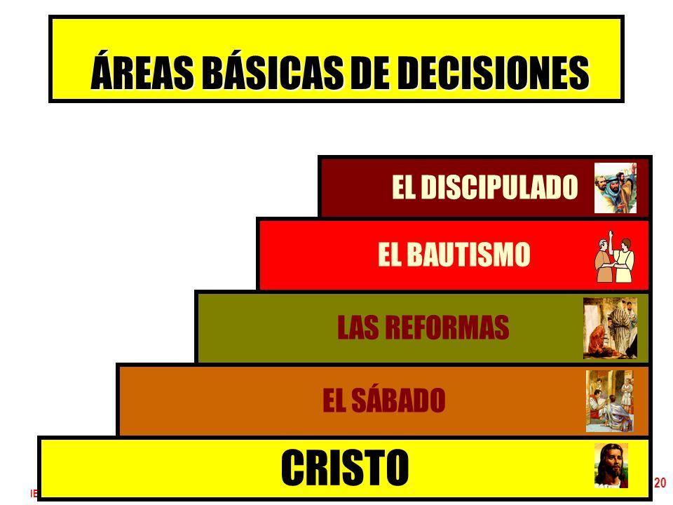 ÁREAS BÁSICAS DE DECISIONES