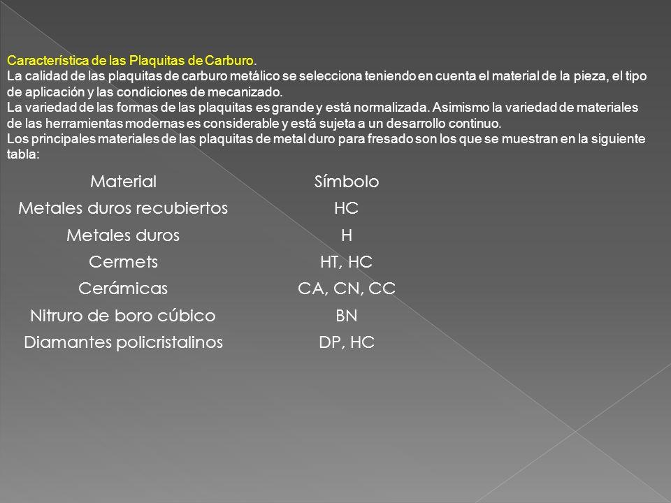 Metales duros recubiertos HC Metales duros H Cermets HT, HC Cerámicas