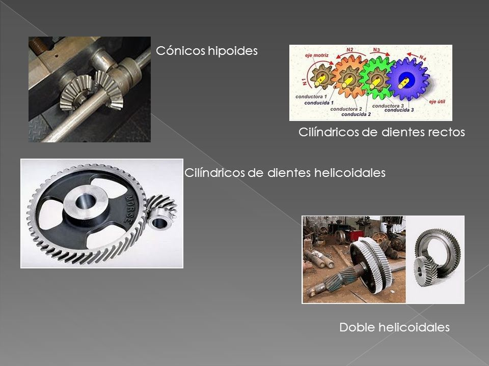 Cónicos hipoides Cilíndricos de dientes rectos. Cilíndricos de dientes helicoidales.