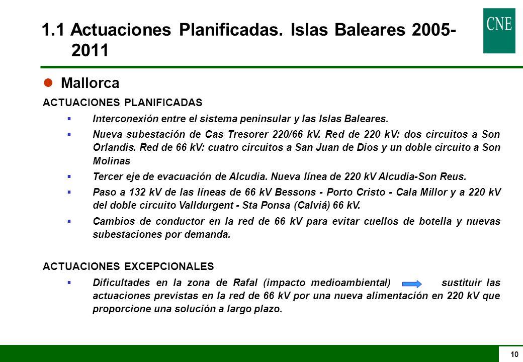 1.1 Actuaciones Planificadas. Islas Baleares 2005-2011