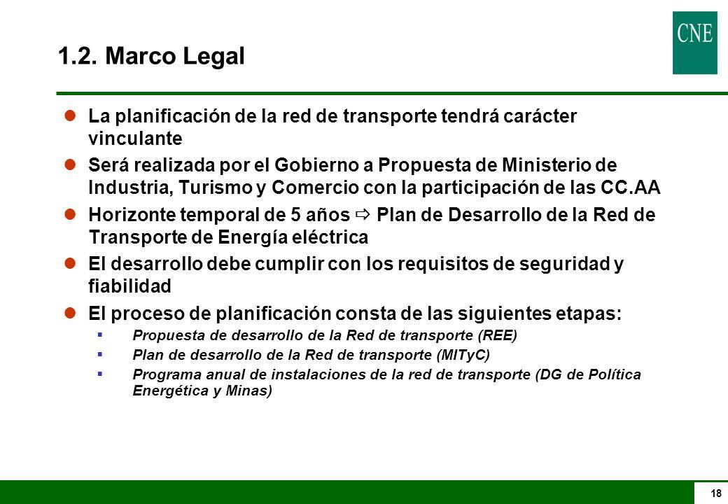 1.2. Marco Legal La planificación de la red de transporte tendrá carácter vinculante.