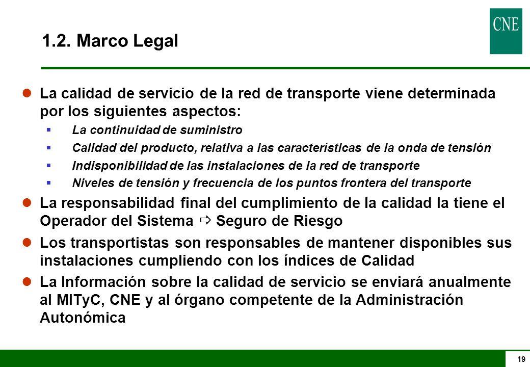 1.2. Marco Legal La calidad de servicio de la red de transporte viene determinada por los siguientes aspectos:
