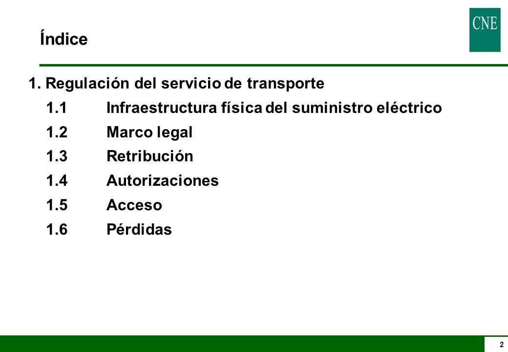 Índice 1. Regulación del servicio de transporte