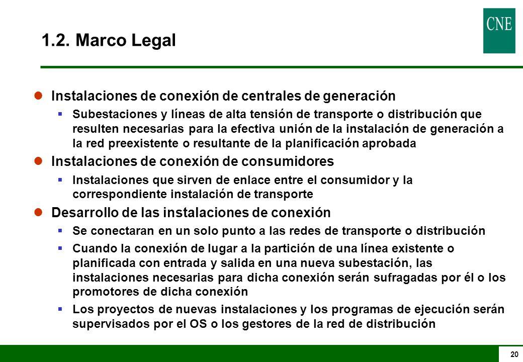 1.2. Marco Legal Instalaciones de conexión de centrales de generación