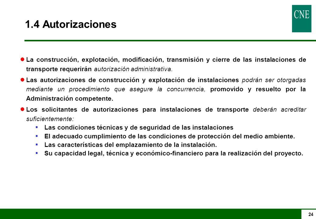 1.4 Autorizaciones
