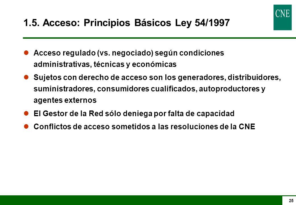 1.5. Acceso: Principios Básicos Ley 54/1997
