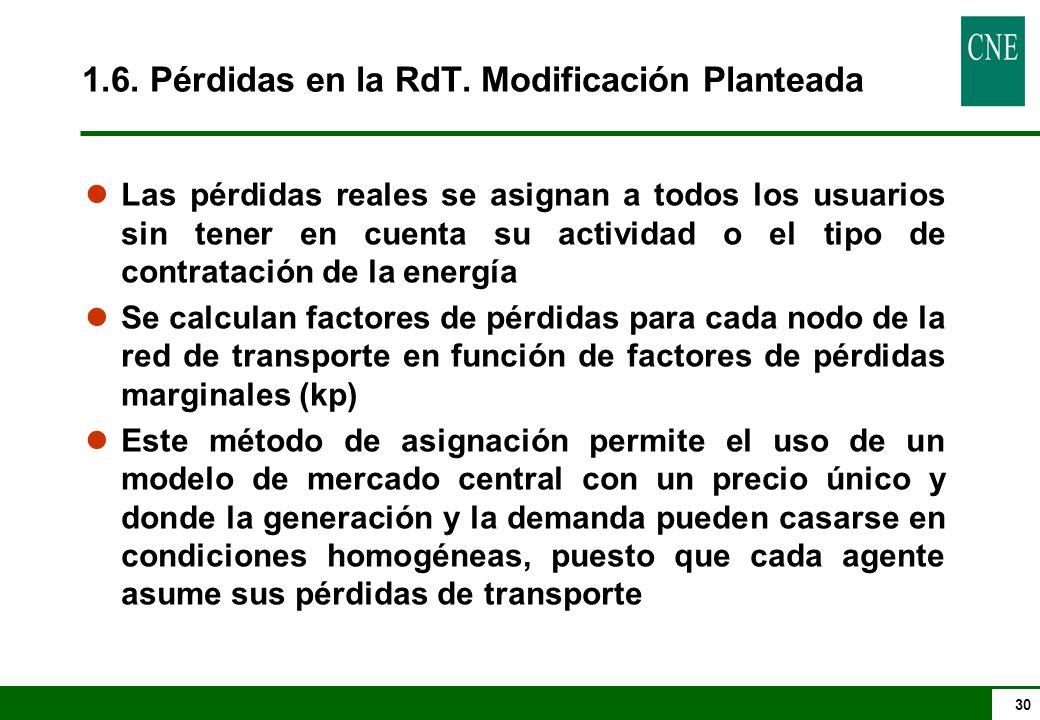 1.6. Pérdidas en la RdT. Modificación Planteada