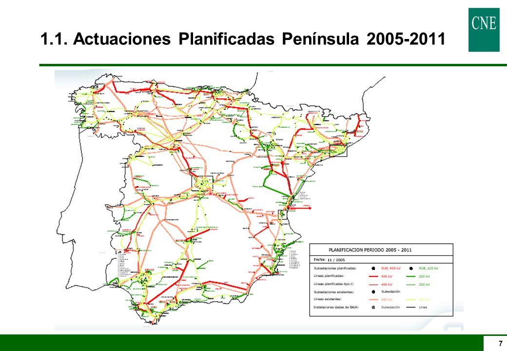 1.1. Actuaciones Planificadas Península 2005-2011