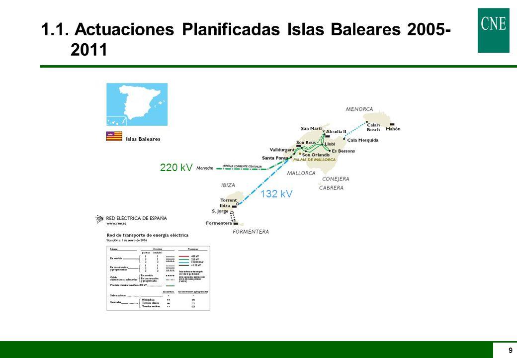 1.1. Actuaciones Planificadas Islas Baleares 2005-2011