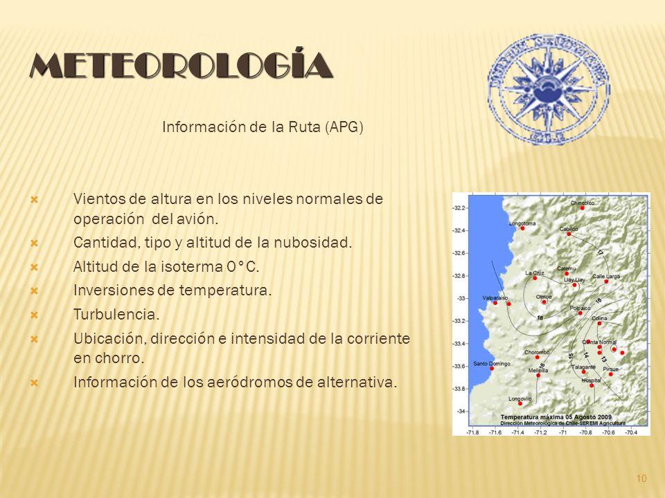 Meteorología Información de la Ruta (APG)