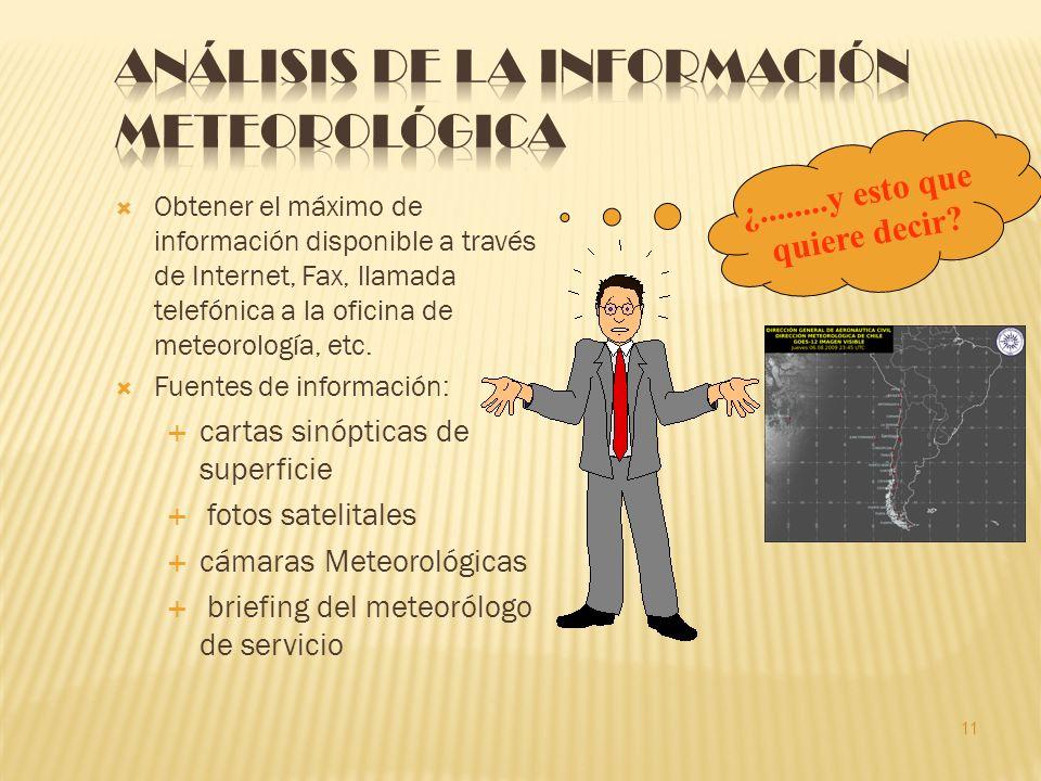Análisis de la Información meteorológica