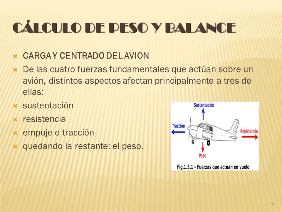 Cálculo de Peso y Balance