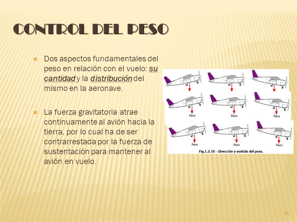 Control del peso Dos aspectos fundamentales del peso en relación con el vuelo: su cantidad y la distribución del mismo en la aeronave.