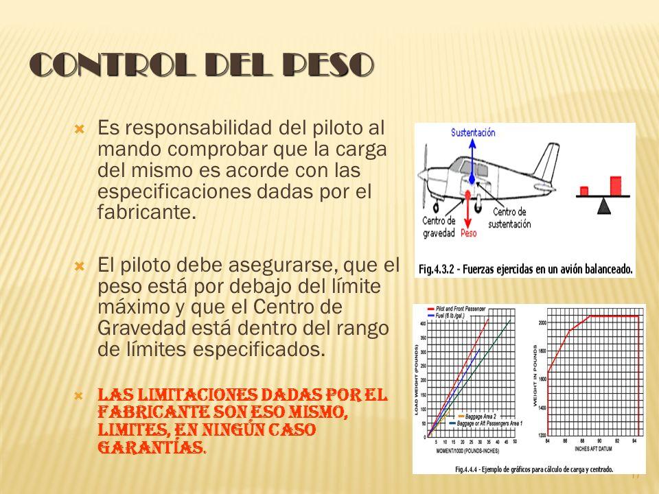 Control del peso Es responsabilidad del piloto al mando comprobar que la carga del mismo es acorde con las especificaciones dadas por el fabricante.