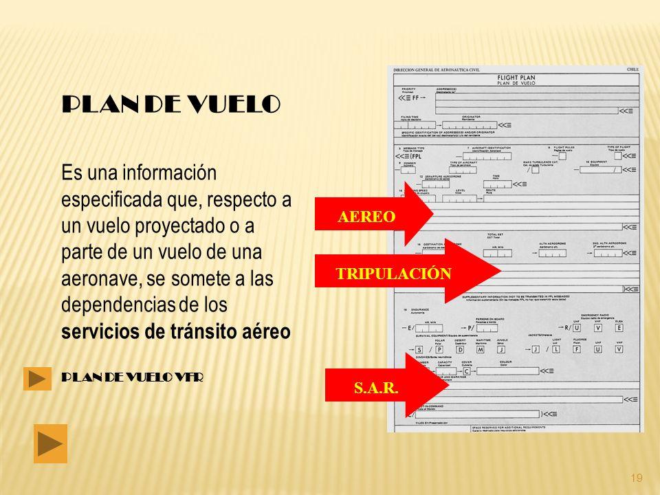 PLAN DE VUELO Es una información especificada que, respecto a un vuelo proyectado o a.