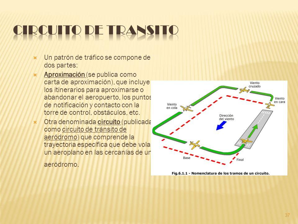 CIRCUITO DE TRANSITO Un patrón de tráfico se compone de dos partes: