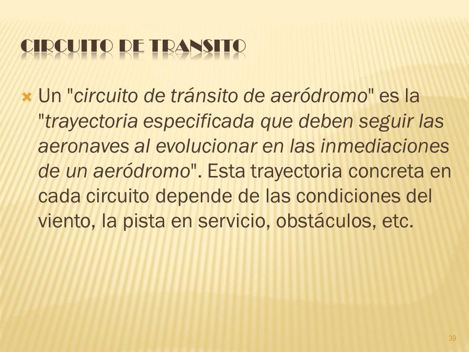 CIRCUITO DE TRANSITO