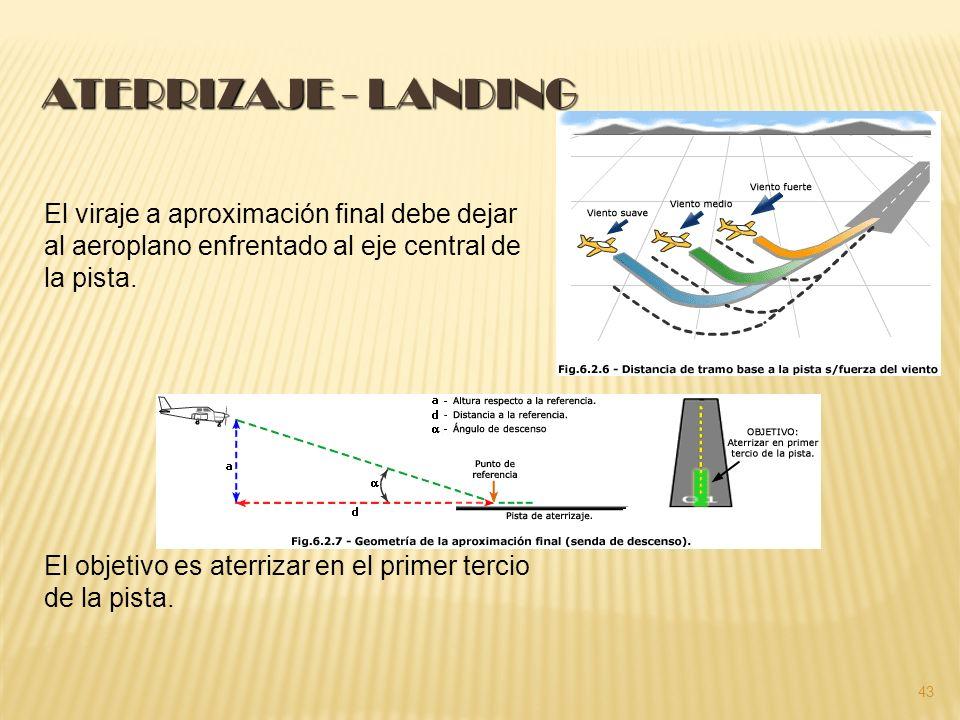 ATERRIZAJE - LANDING El viraje a aproximación final debe dejar al aeroplano enfrentado al eje central de la pista.