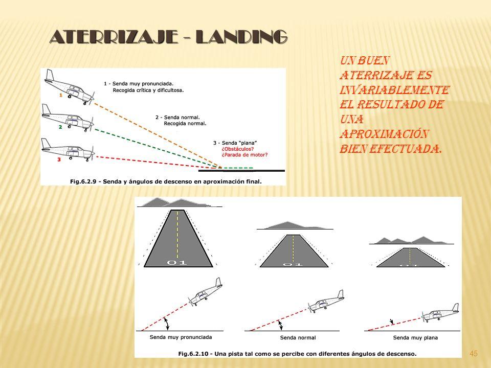 ATERRIZAJE - LANDING Un buen aterrizaje es invariablemente el resultado de una aproximación bien efectuada.