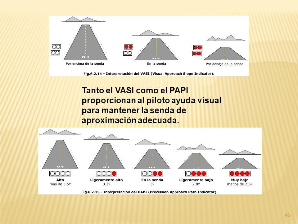 Tanto el VASI como el PAPI proporcionan al piloto ayuda visual para mantener la senda de aproximación adecuada.