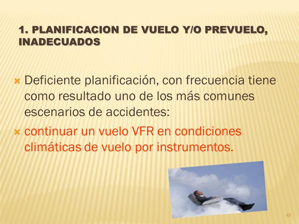 1. PLANIFICACION DE VUELO Y/O PREVUELO, INADECUADOS