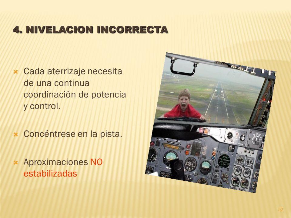 4. NIVELACION INCORRECTA