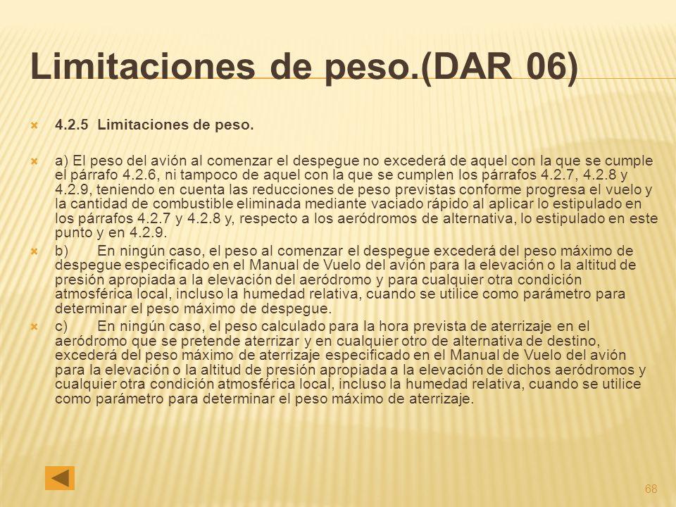 Limitaciones de peso.(DAR 06)