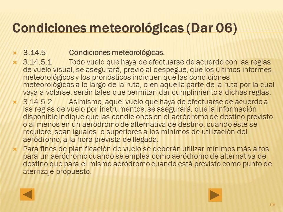 Condiciones meteorológicas (Dar 06)