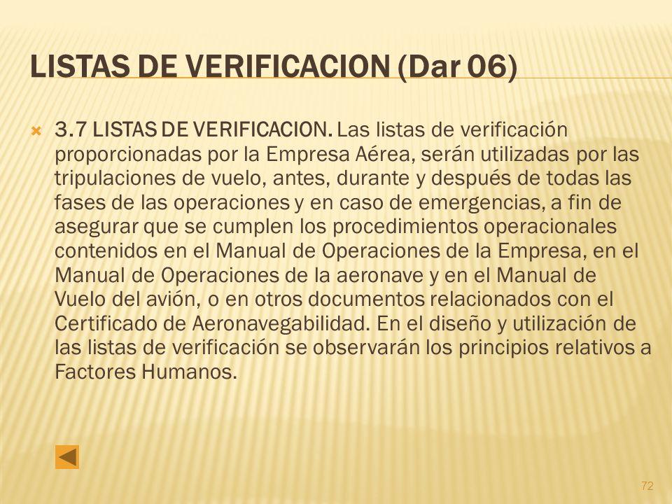 LISTAS DE VERIFICACION (Dar 06)