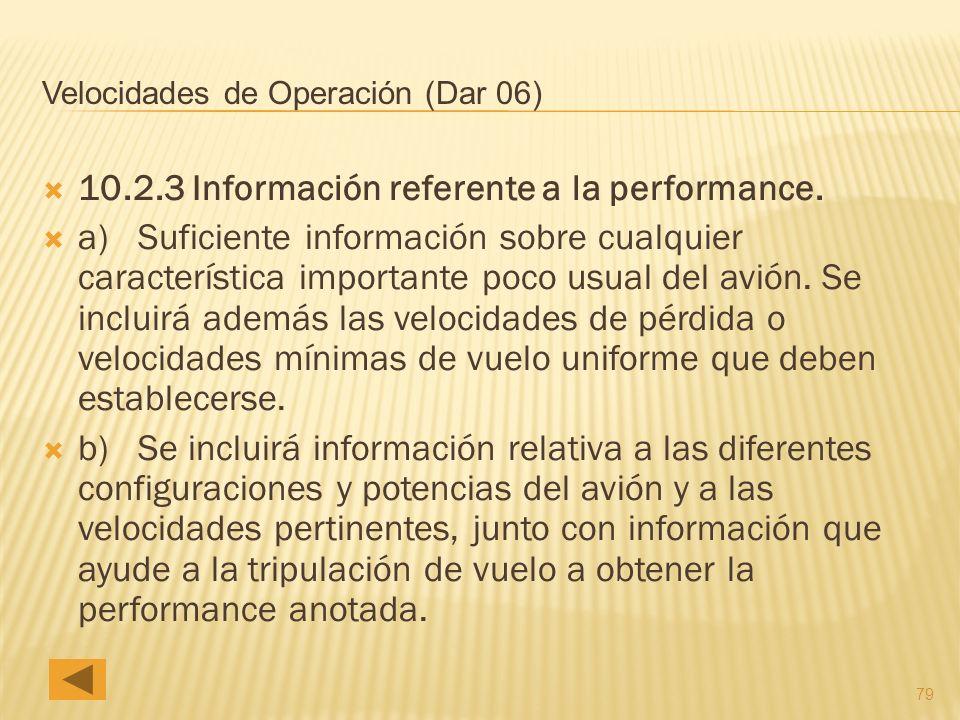 Velocidades de Operación (Dar 06)