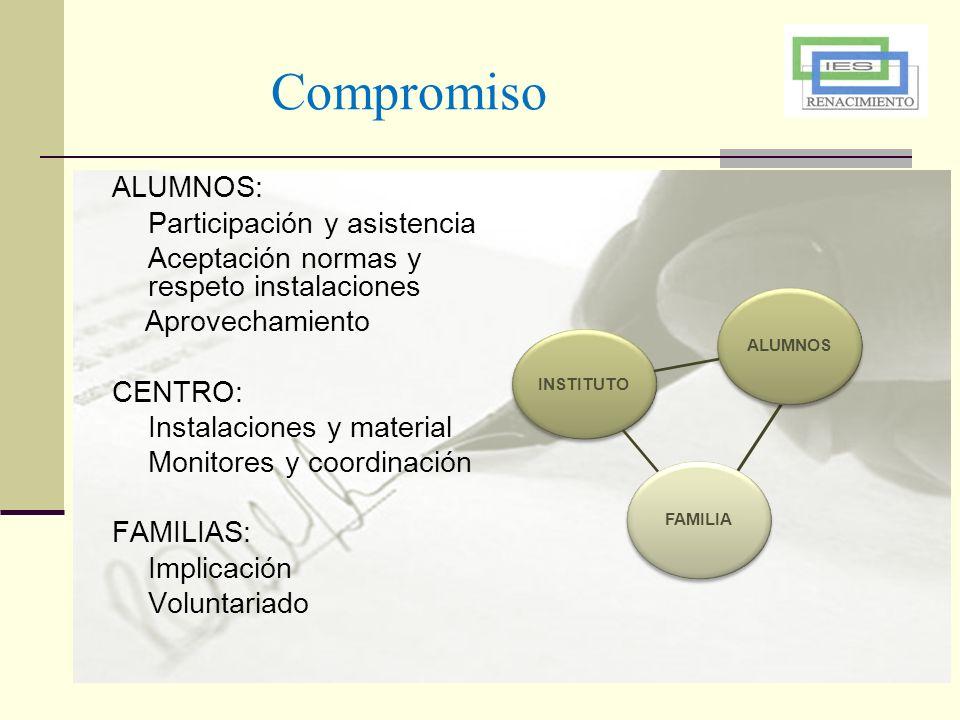 Compromiso ALUMNOS: Participación y asistencia