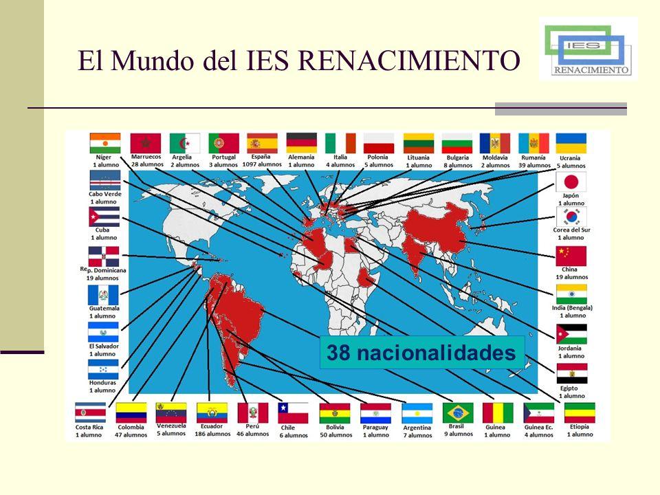 El Mundo del IES RENACIMIENTO
