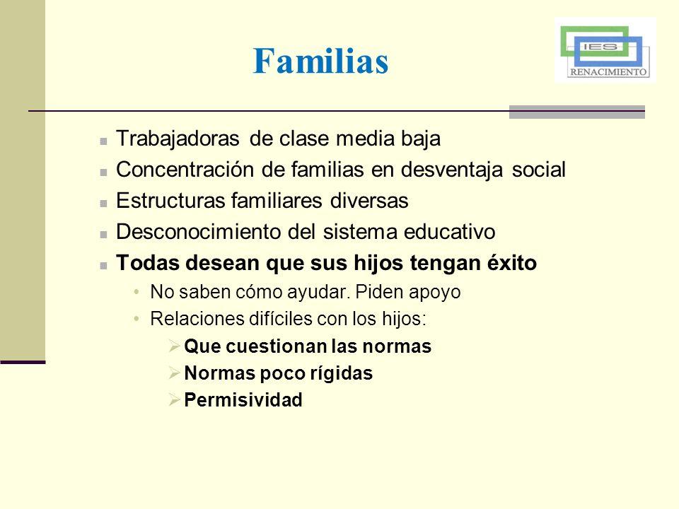 Familias Trabajadoras de clase media baja