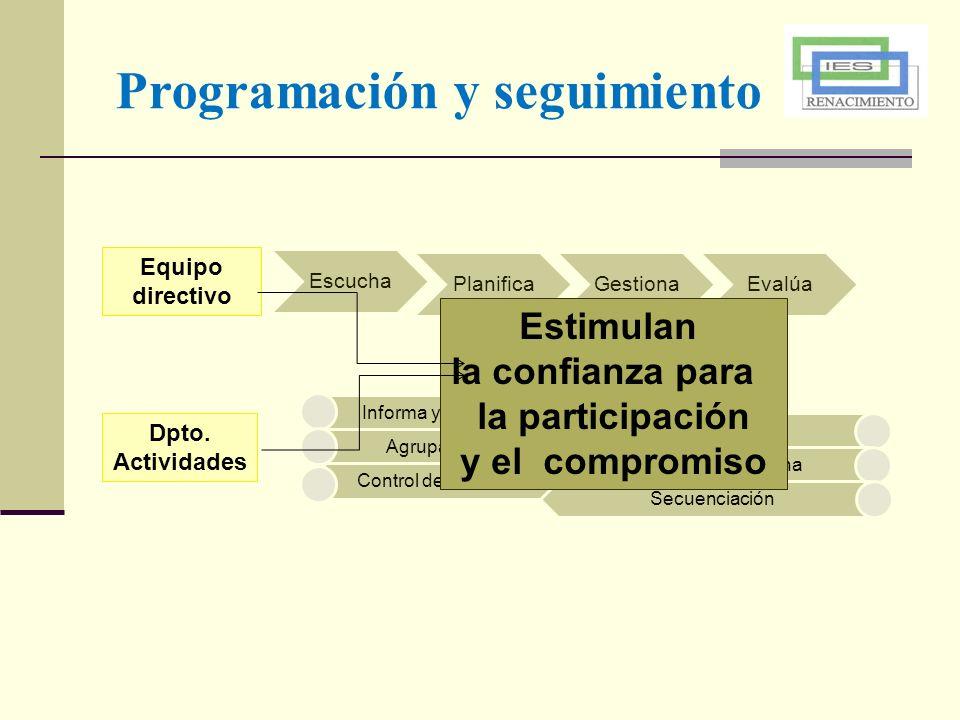 Programación y seguimiento