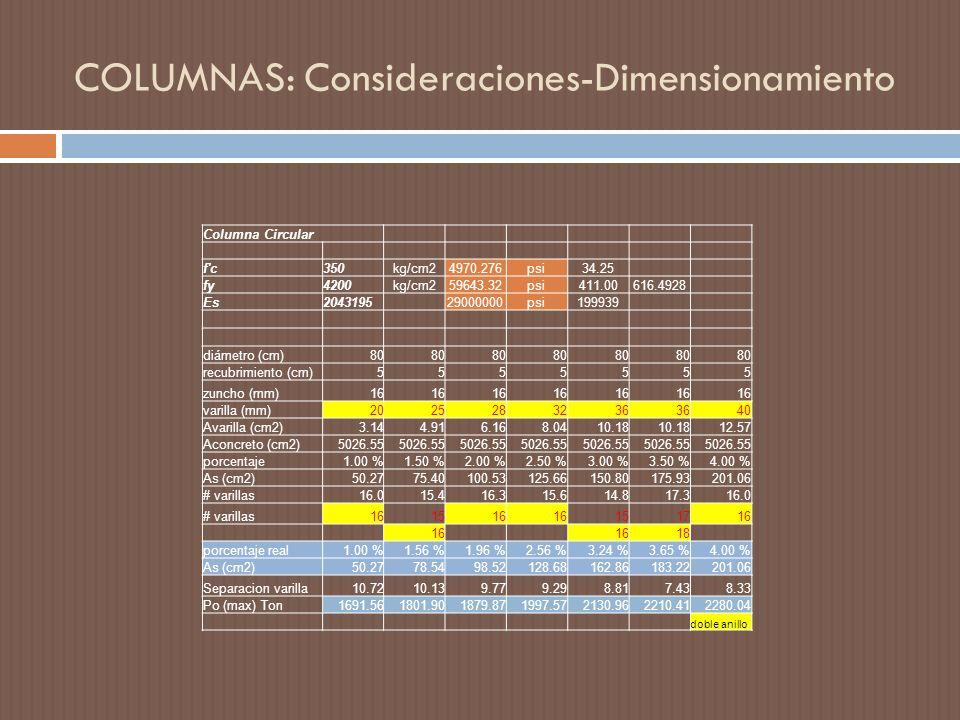 COLUMNAS: Consideraciones-Dimensionamiento