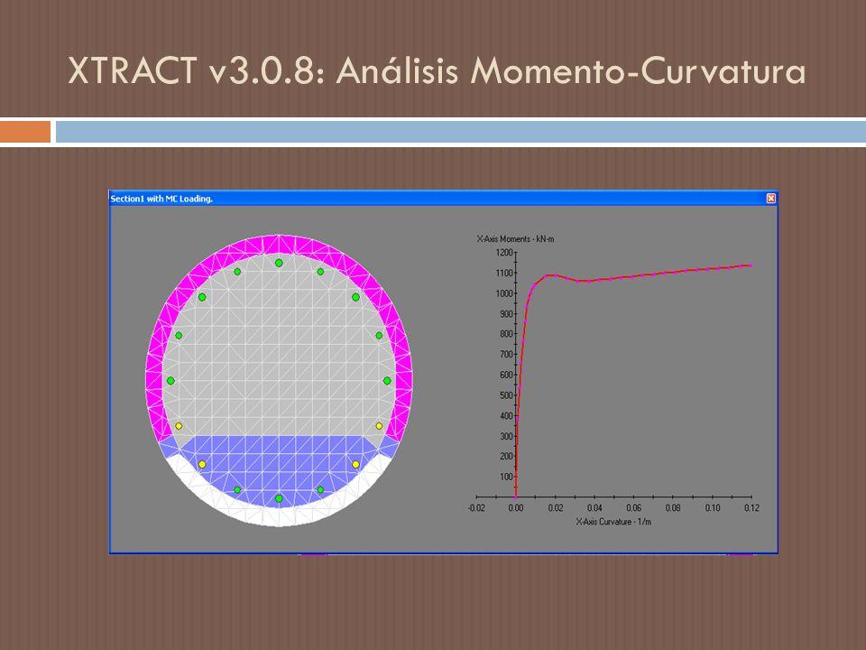 XTRACT v3.0.8: Análisis Momento-Curvatura