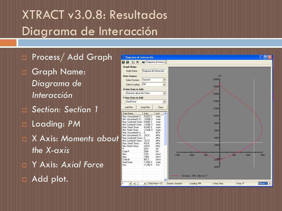XTRACT v3.0.8: Resultados Diagrama de Interacción