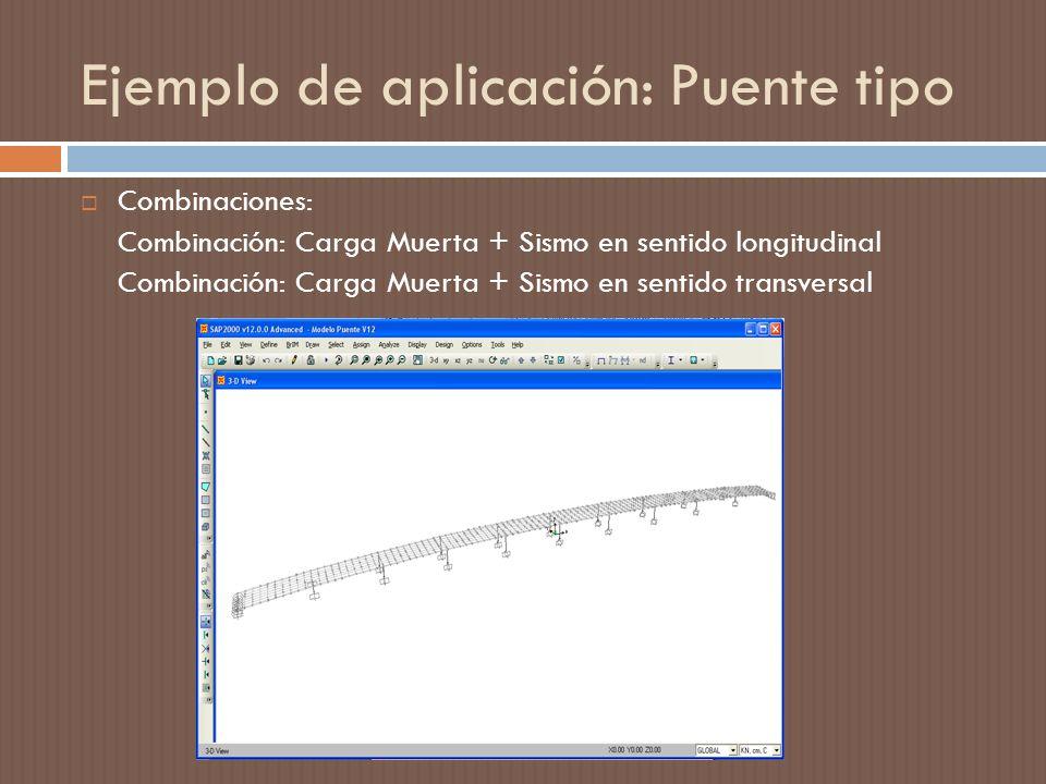 Ejemplo de aplicación: Puente tipo