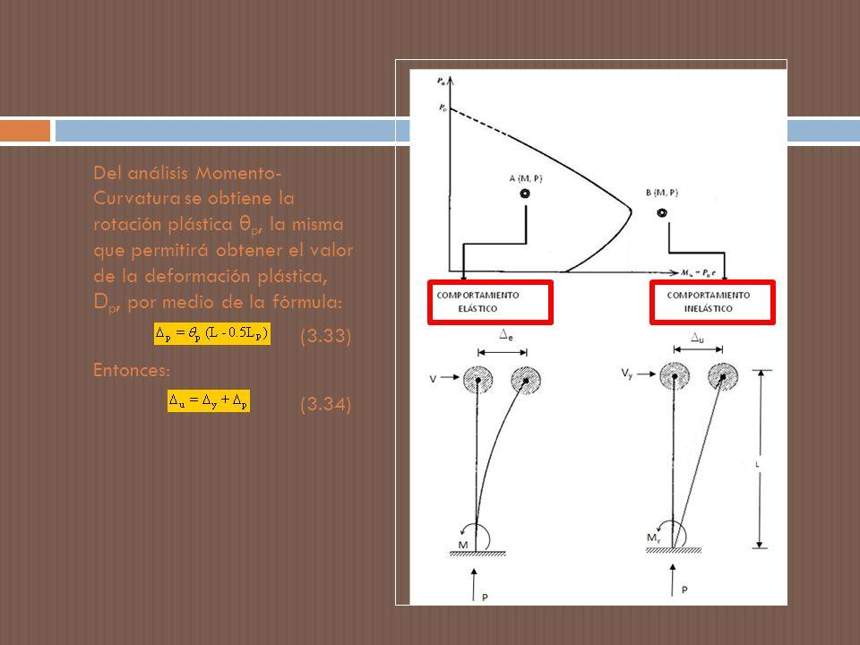 Del análisis Momento- Curvatura se obtiene la rotación plástica θp, la misma que permitirá obtener el valor de la deformación plástica, Dp, por medio de la fórmula: (3.33) Entonces: (3.34)
