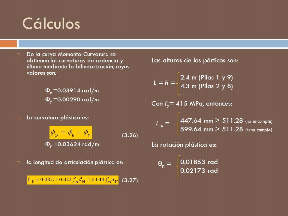 Cálculos Las alturas de los pórticos son: 2.4 m (Pilas 1 y 9)