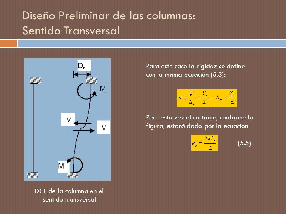 Diseño Preliminar de las columnas: Sentido Transversal
