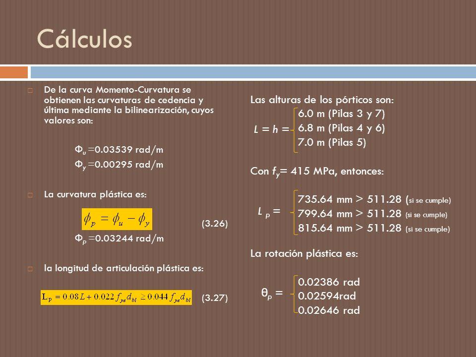 Cálculos Las alturas de los pórticos son: