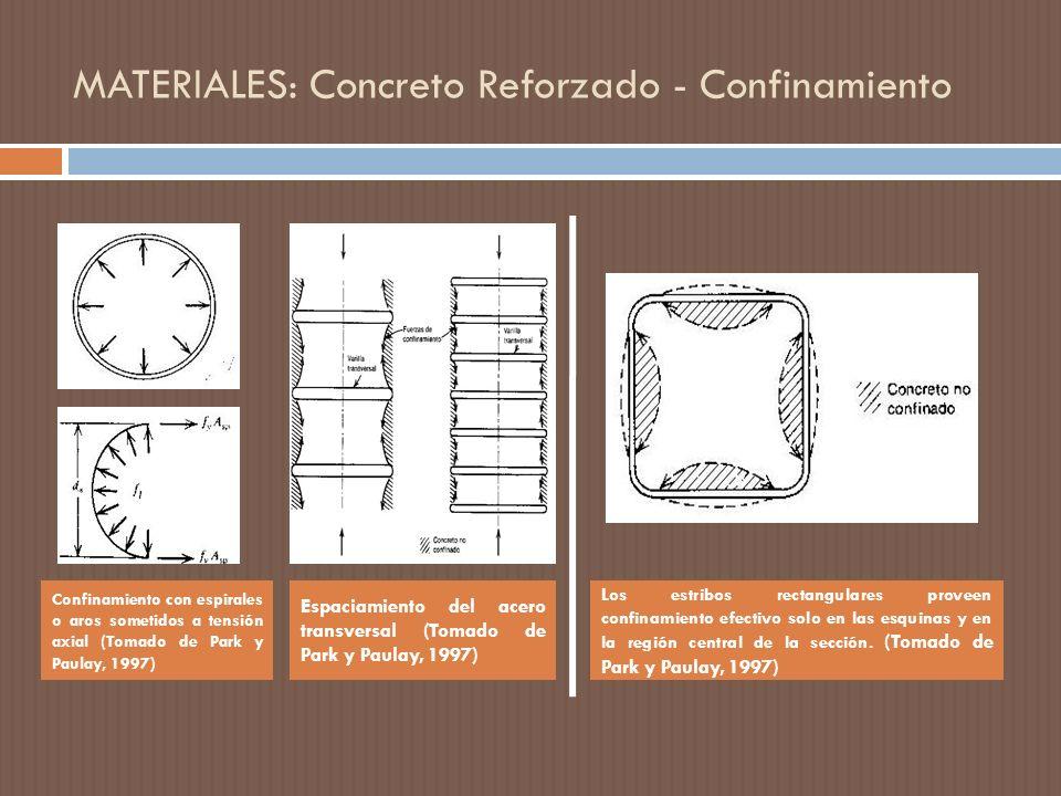MATERIALES: Concreto Reforzado - Confinamiento