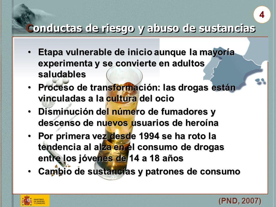 Conductas de riesgo y abuso de sustancias