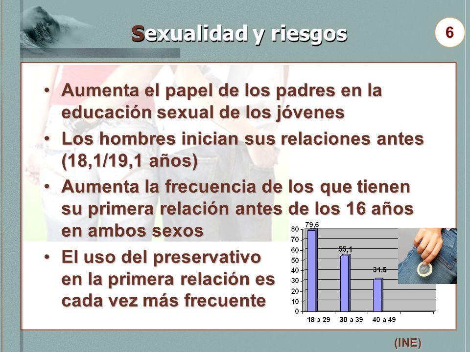 Sexualidad y riesgos 6. Aumenta el papel de los padres en la educación sexual de los jóvenes.
