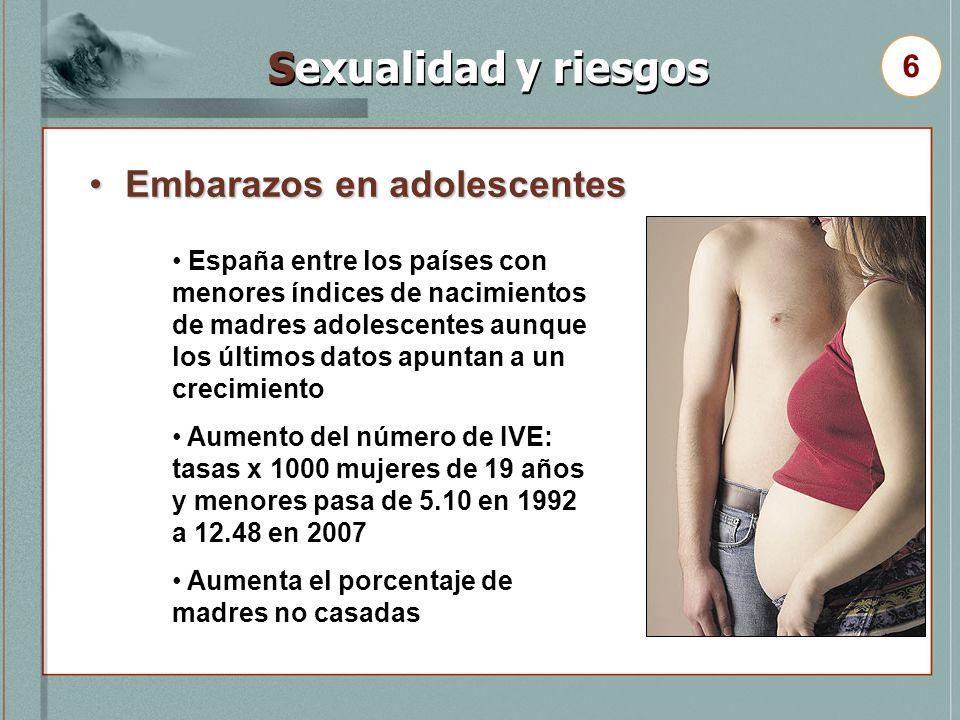 Sexualidad y riesgos Embarazos en adolescentes 6