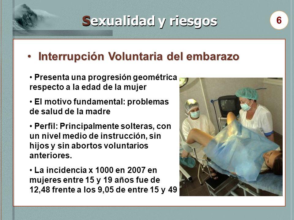 Sexualidad y riesgos Interrupción Voluntaria del embarazo 6