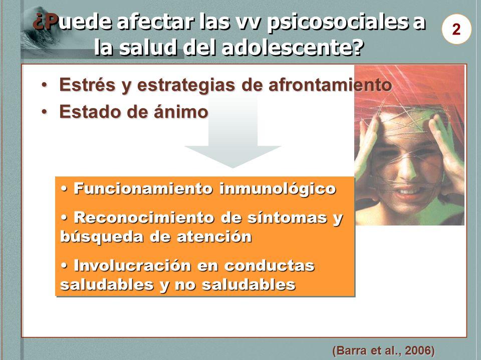 ¿Puede afectar las vv psicosociales a la salud del adolescente