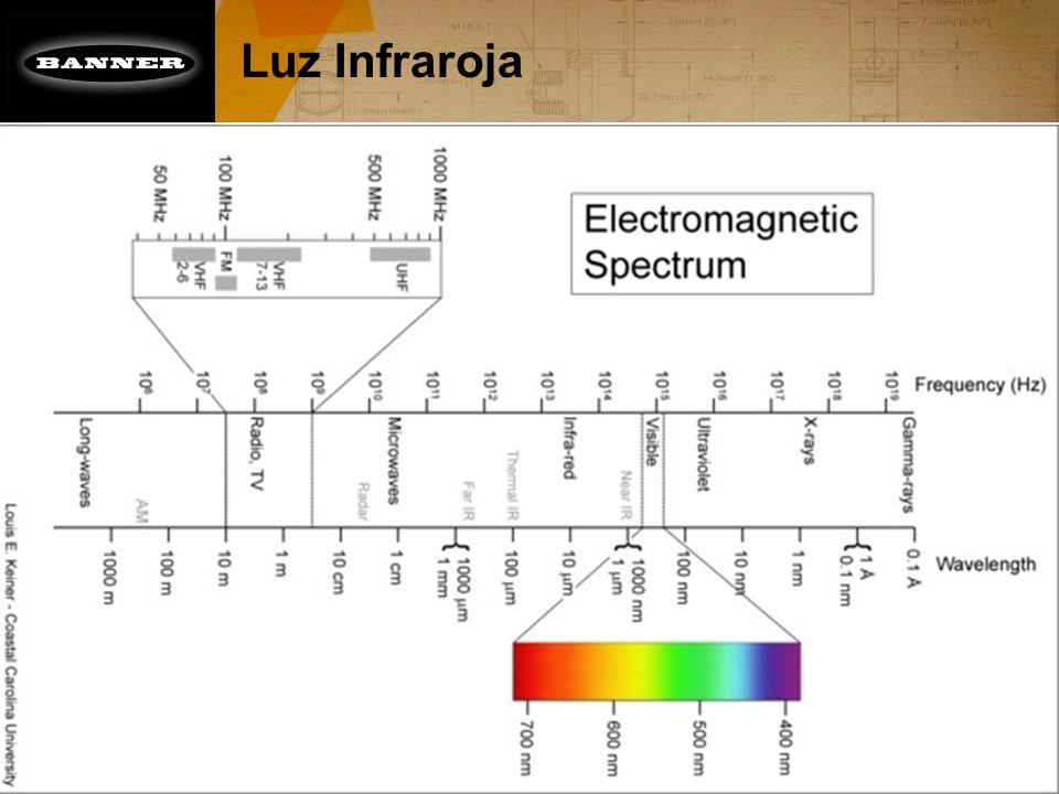 Luz Infraroja